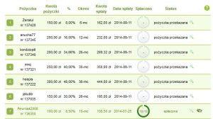 ostatnie aktualne inwestycje kokos.pl 12.08.2014