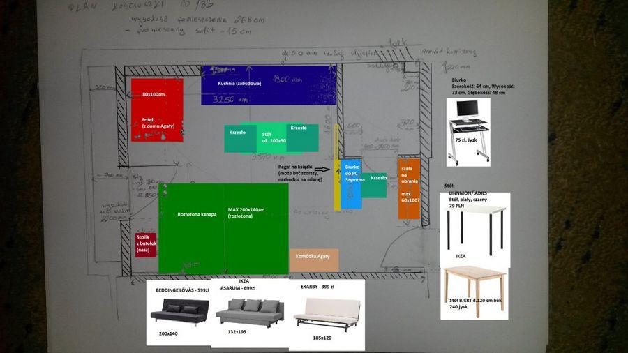 Plan zagospodarowania mieszkania dla 2 osób niedoszłej niestety lokatorki